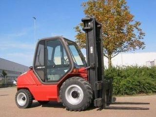 Moffett Forklift Parts on PopScreen