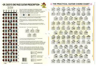 The Practical Guitar Chord and Fretboard Chart Music Theory TOOL NEW