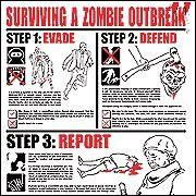 white zombie poster in Entertainment Memorabilia