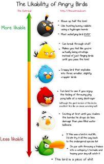 Apple iPhone 3 3G 3GS Case Angry Birds Speedy/Maching Bird (Yellow