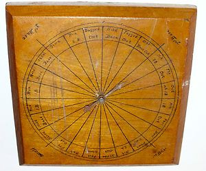large early 20th c folk art wooden Baseball gameboard spinner