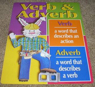 Teacher Resource Verb Adverb Grammar Bulletin Board Chart