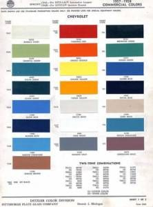 1986 Chevrolet GMC Mini Van 86 Paint Chips Ditzler M