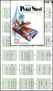 Pedal Steel Guitar Chord Chart E9 Tuning NEW Enlarged Preview