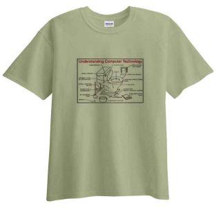Funny Computer Humor T Shirt Understanding Computer Technology Tee