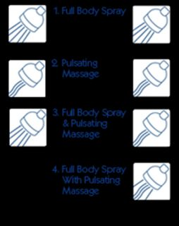 Dual Double Shower Head Massage Spray Massaging Adjustable Heads