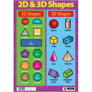 2D 3D Shapes Educational Maths Poster Numeracy Teaching Resource