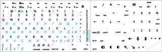 Mac English Russian Keyboard Sticker White Background