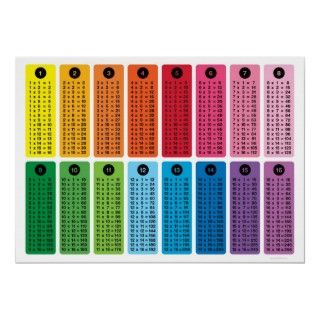 Childrens Math 16 Times Tables Poster