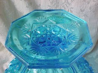Vtg John E Kemple Blue Martec Footed Compote Candy Dish Original Mold