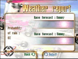 Monaco Grand Prix Nintendo 64, 1999