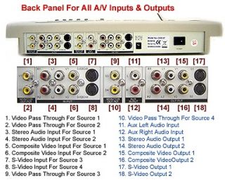 Professional Video/Audio Digital Effect Mixer Picture In Pic ture